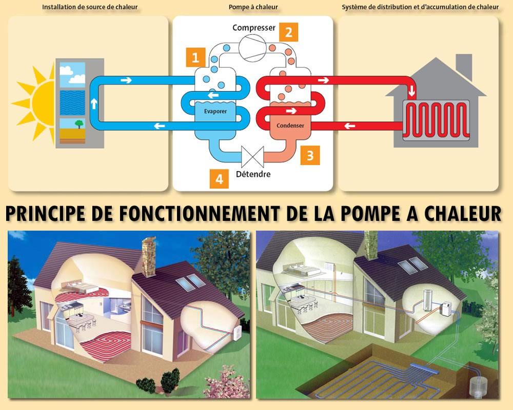 Pompe a chaleur mitsubishi simulation prix construction maison champigny su - Pompe a chaleur mitsubishi ...